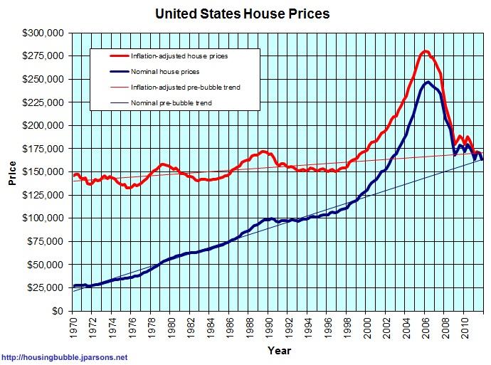 不動産価格推移をみるーインフレというものの恐ろしさと時間の力