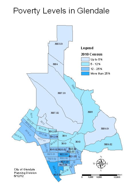 glendale poverty rate